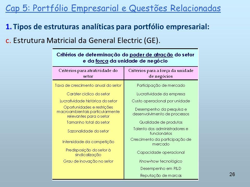 26 Cap 5: Portfólio Empresarial e Questões Relacionadas 1.Tipos de estruturas analíticas para portfólio empresarial: c.Estrutura Matricial da General