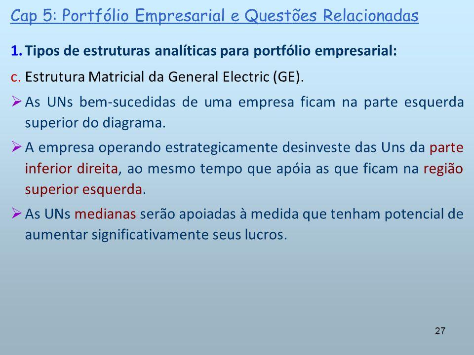 27 Cap 5: Portfólio Empresarial e Questões Relacionadas 1.Tipos de estruturas analíticas para portfólio empresarial: c.Estrutura Matricial da General