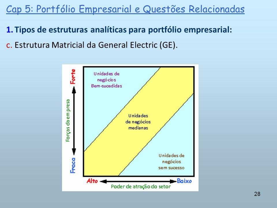 28 Cap 5: Portfólio Empresarial e Questões Relacionadas 1.Tipos de estruturas analíticas para portfólio empresarial: c.Estrutura Matricial da General