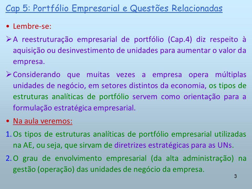 3 Lembre-se: A reestruturação empresarial de portfólio (Cap.4) diz respeito à aquisição ou desinvestimento de unidades para aumentar o valor da empres