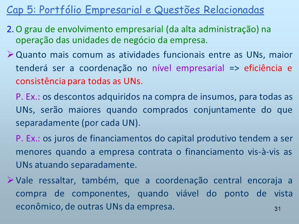 31 Cap 5: Portfólio Empresarial e Questões Relacionadas 2.O grau de envolvimento empresarial (da alta administração) na operação das unidades de negóc