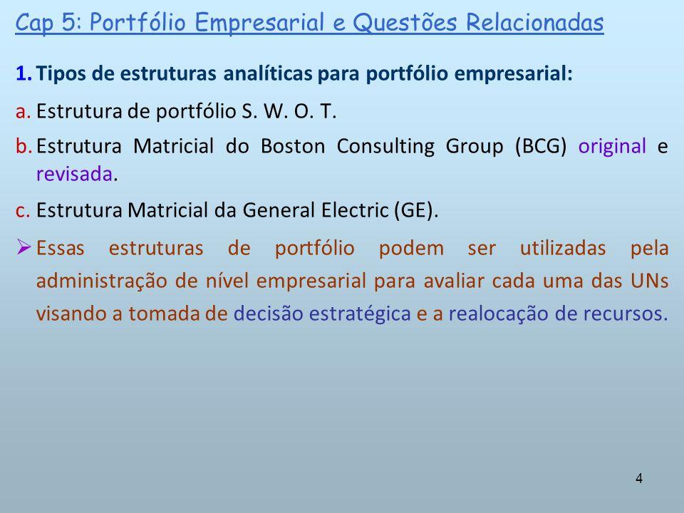 4 Cap 5: Portfólio Empresarial e Questões Relacionadas 1.Tipos de estruturas analíticas para portfólio empresarial: a.Estrutura de portfólio S. W. O.