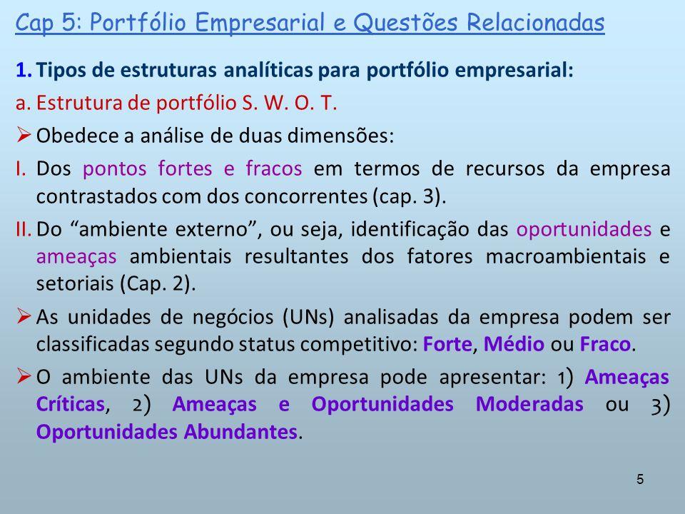 5 Cap 5: Portfólio Empresarial e Questões Relacionadas 1.Tipos de estruturas analíticas para portfólio empresarial: a.Estrutura de portfólio S. W. O.
