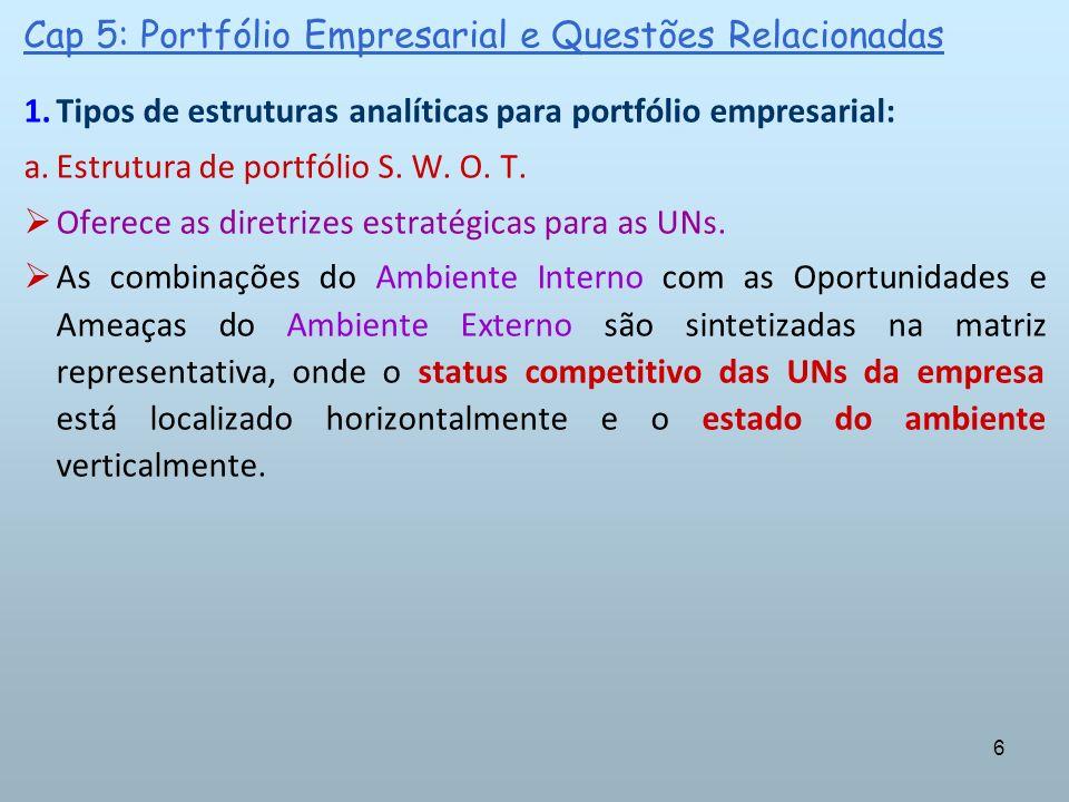 6 Cap 5: Portfólio Empresarial e Questões Relacionadas 1.Tipos de estruturas analíticas para portfólio empresarial: a.Estrutura de portfólio S. W. O.