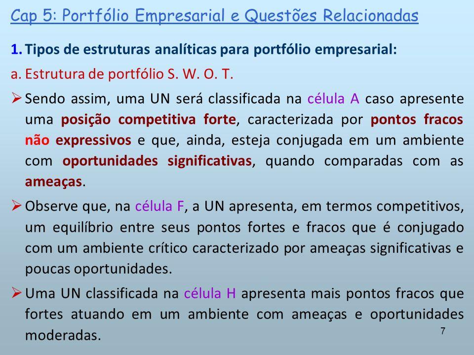7 Cap 5: Portfólio Empresarial e Questões Relacionadas 1.Tipos de estruturas analíticas para portfólio empresarial: a.Estrutura de portfólio S. W. O.