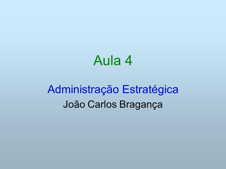 Aula 4 Administração Estratégica João Carlos Bragança