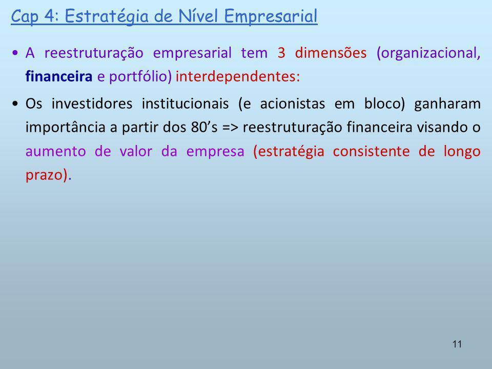 11 Cap 4: Estratégia de Nível Empresarial A reestruturação empresarial tem 3 dimensões (organizacional, financeira e portfólio) interdependentes: Os i