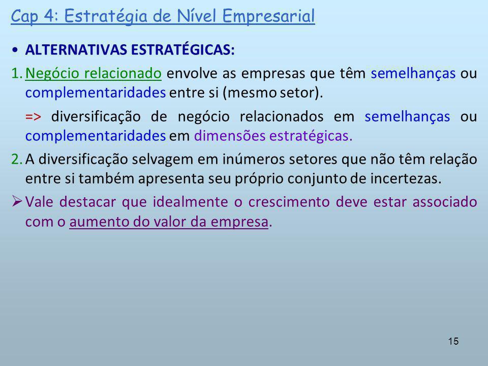 15 Cap 4: Estratégia de Nível Empresarial ALTERNATIVAS ESTRATÉGICAS: 1.Negócio relacionado envolve as empresas que têm semelhanças ou complementaridad