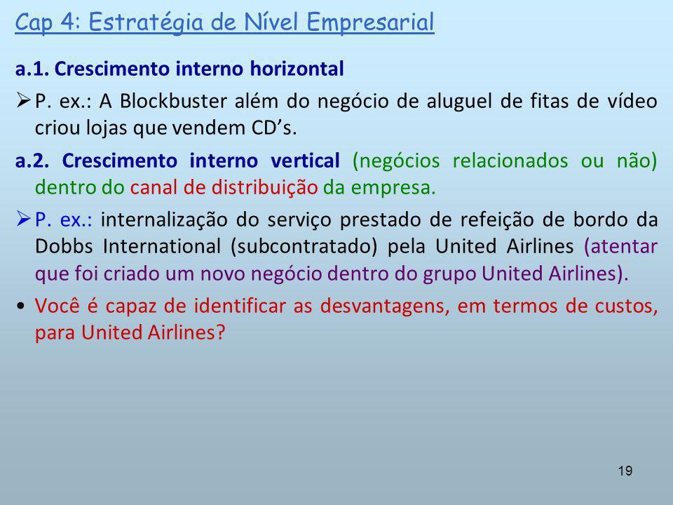 19 Cap 4: Estratégia de Nível Empresarial a.1. Crescimento interno horizontal P. ex.: A Blockbuster além do negócio de aluguel de fitas de vídeo criou
