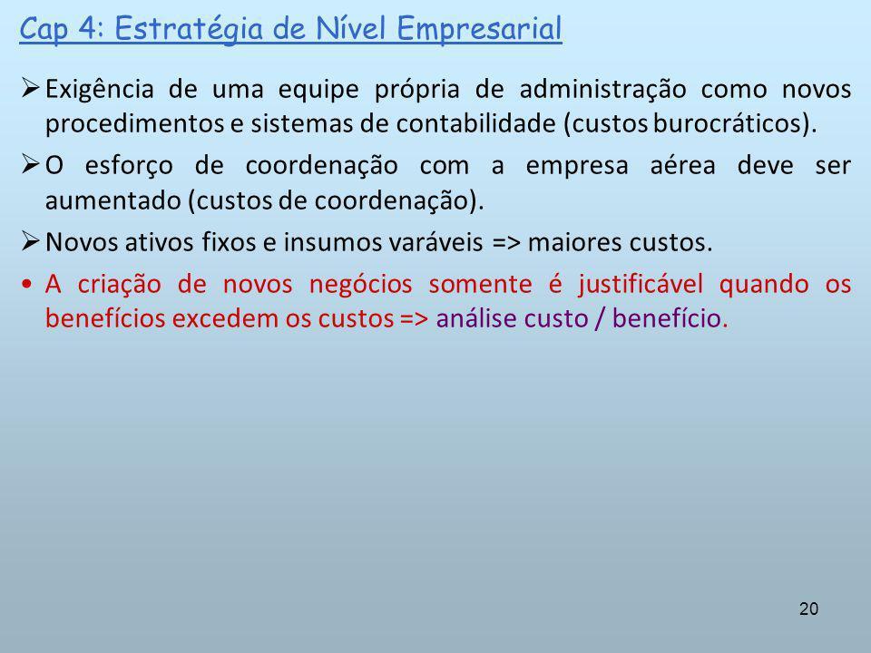 20 Cap 4: Estratégia de Nível Empresarial Exigência de uma equipe própria de administração como novos procedimentos e sistemas de contabilidade (custo