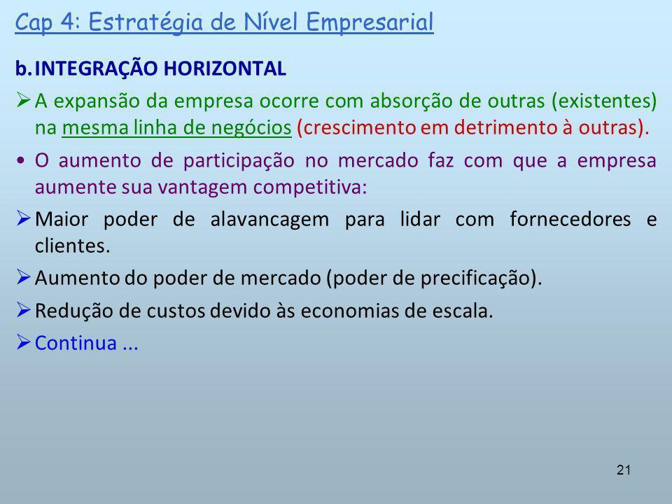 21 Cap 4: Estratégia de Nível Empresarial b.INTEGRAÇÃO HORIZONTAL A expansão da empresa ocorre com absorção de outras (existentes) na mesma linha de n