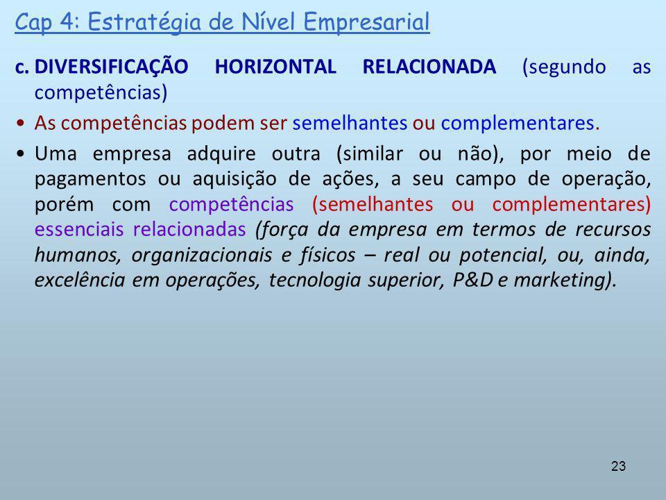 23 Cap 4: Estratégia de Nível Empresarial c.DIVERSIFICAÇÃO HORIZONTAL RELACIONADA (segundo as competências) As competências podem ser semelhantes ou c