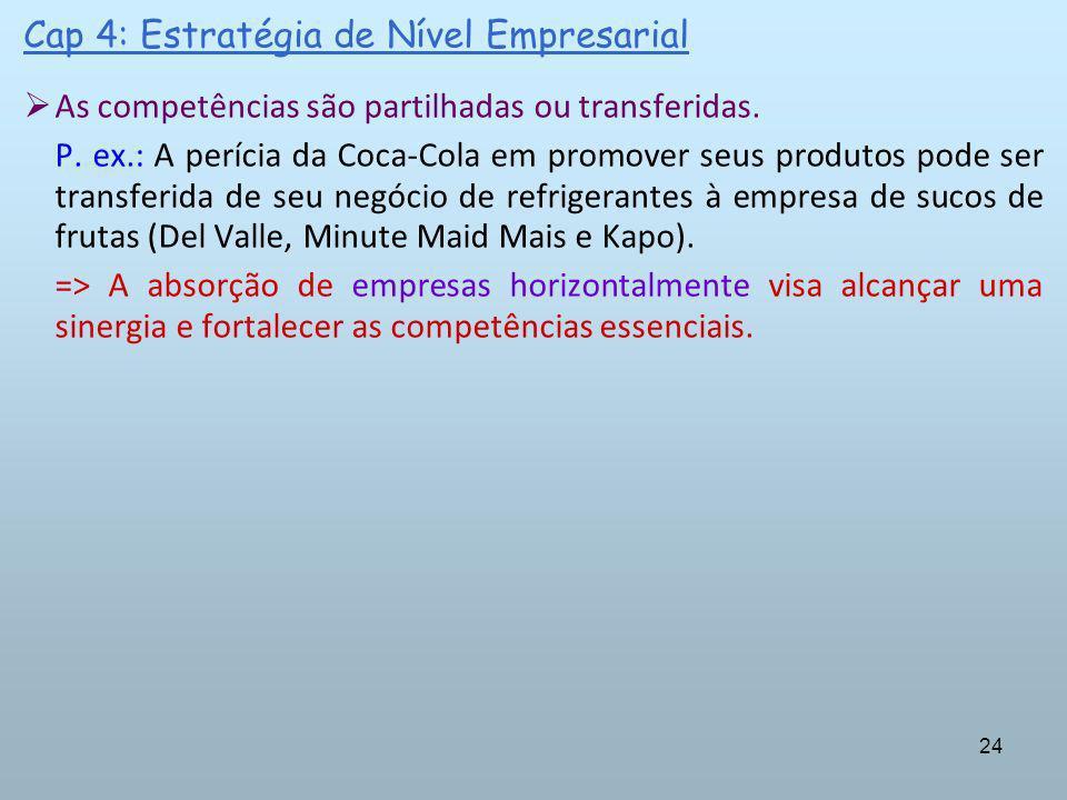 24 Cap 4: Estratégia de Nível Empresarial As competências são partilhadas ou transferidas. P. ex.: A perícia da Coca-Cola em promover seus produtos po