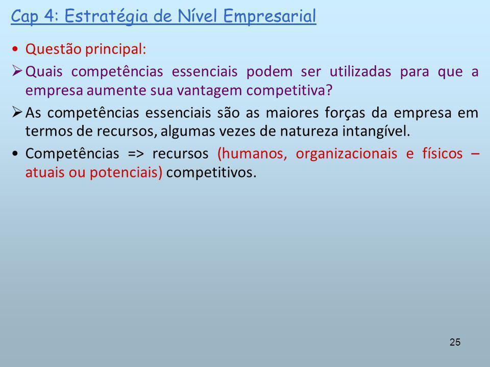 25 Cap 4: Estratégia de Nível Empresarial Questão principal: Quais competências essenciais podem ser utilizadas para que a empresa aumente sua vantage