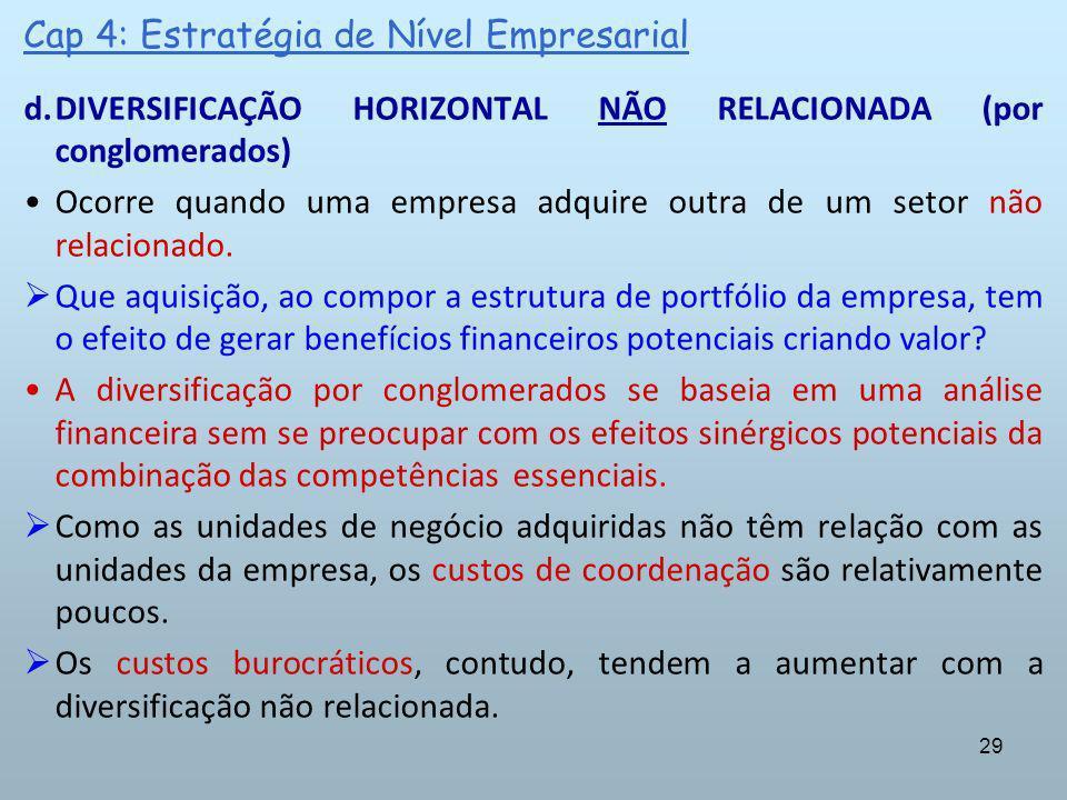 29 Cap 4: Estratégia de Nível Empresarial d.DIVERSIFICAÇÃO HORIZONTAL NÃO RELACIONADA (por conglomerados) Ocorre quando uma empresa adquire outra de u