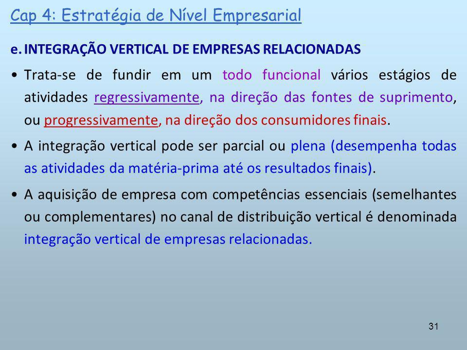 31 Cap 4: Estratégia de Nível Empresarial e.INTEGRAÇÃO VERTICAL DE EMPRESAS RELACIONADAS Trata-se de fundir em um todo funcional vários estágios de at
