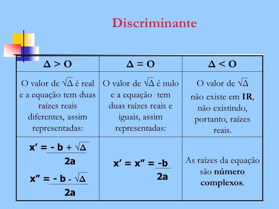 Discriminante Δ > OΔ = OΔ < O O valor de Δ é real e a equação tem duas raízes reais diferentes, assim representadas: O valor de Δ é nulo e a equação t