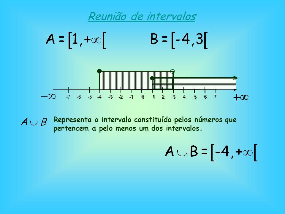Reunião de intervalos 0 -2-3 -4-5-6-71234567 Representa o intervalo constituído pelos números que pertencem a pelo menos um dos intervalos.