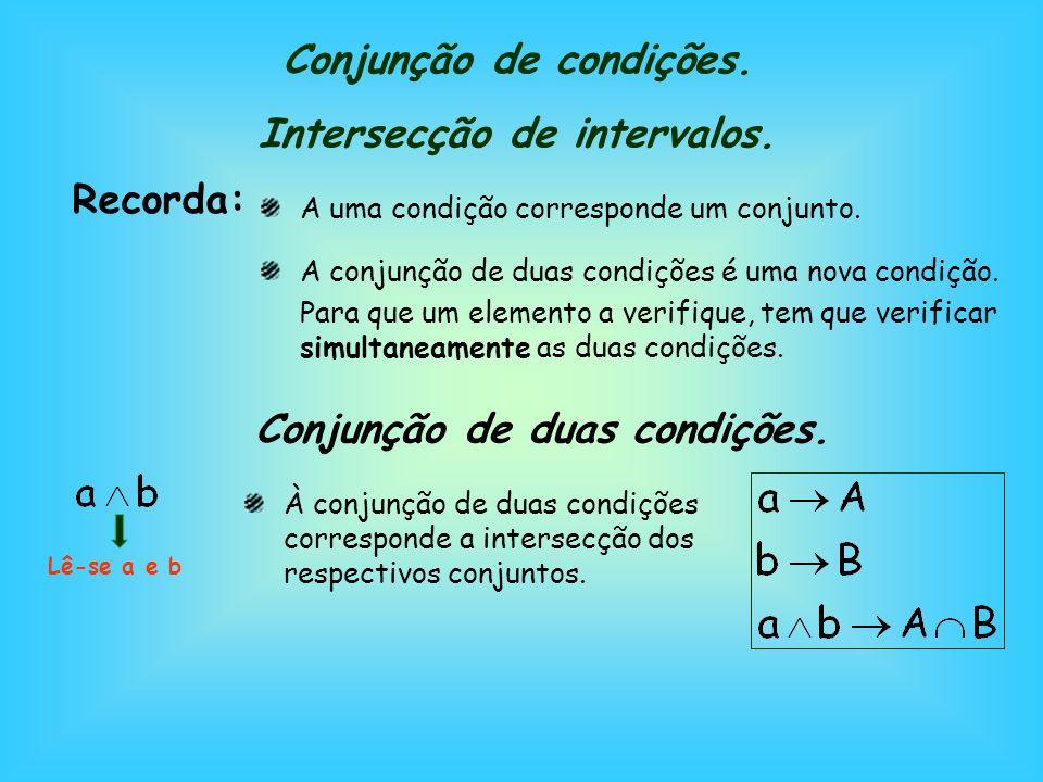 Conjunção de condições. Intersecção de intervalos.