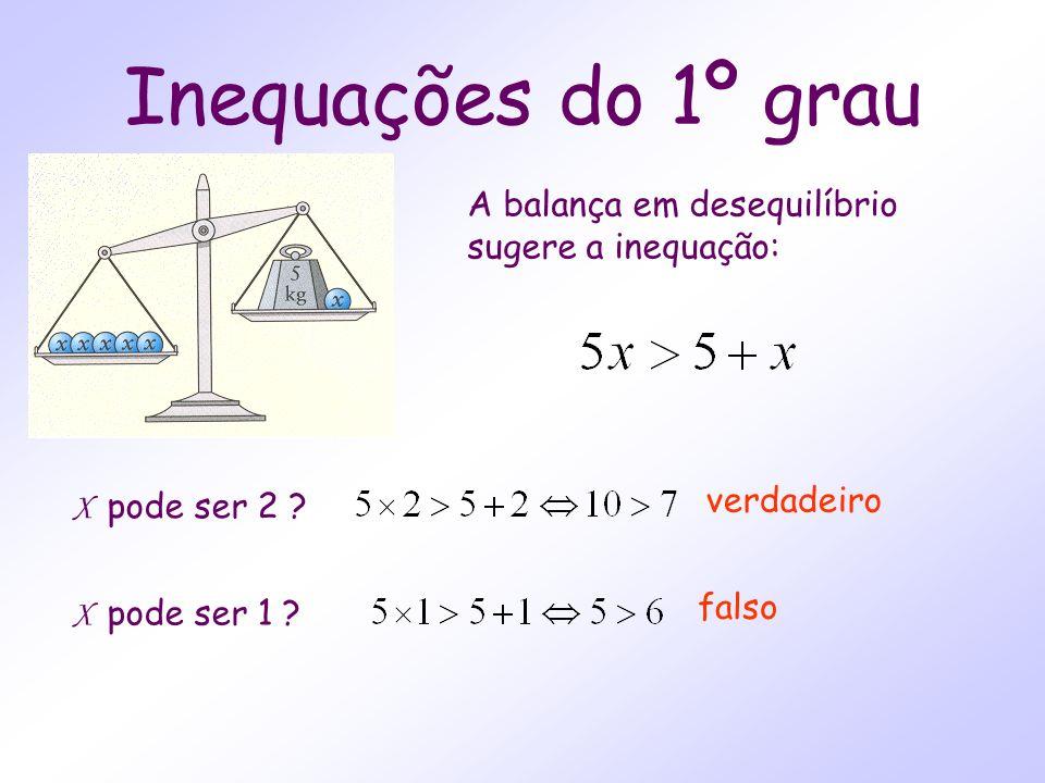 Inequações do 1º grau A balança em desequilíbrio sugere a inequação: X pode ser 2 ? X pode ser 1 ? verdadeiro falso
