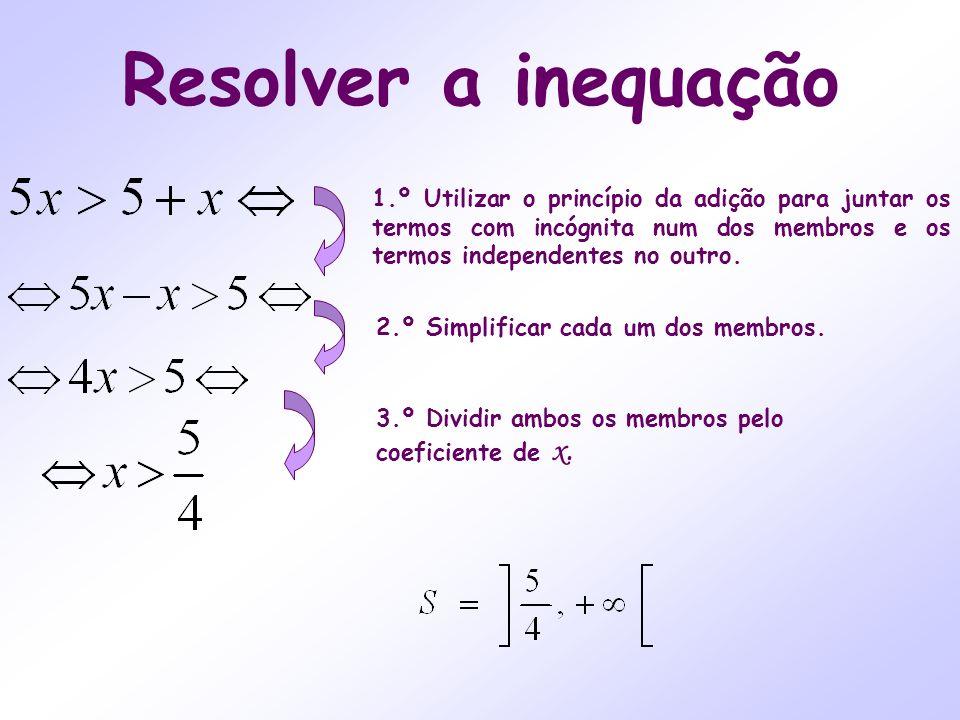 Resolver a inequação 1.º Utilizar o princípio da adição para juntar os termos com incógnita num dos membros e os termos independentes no outro. 2.º Si