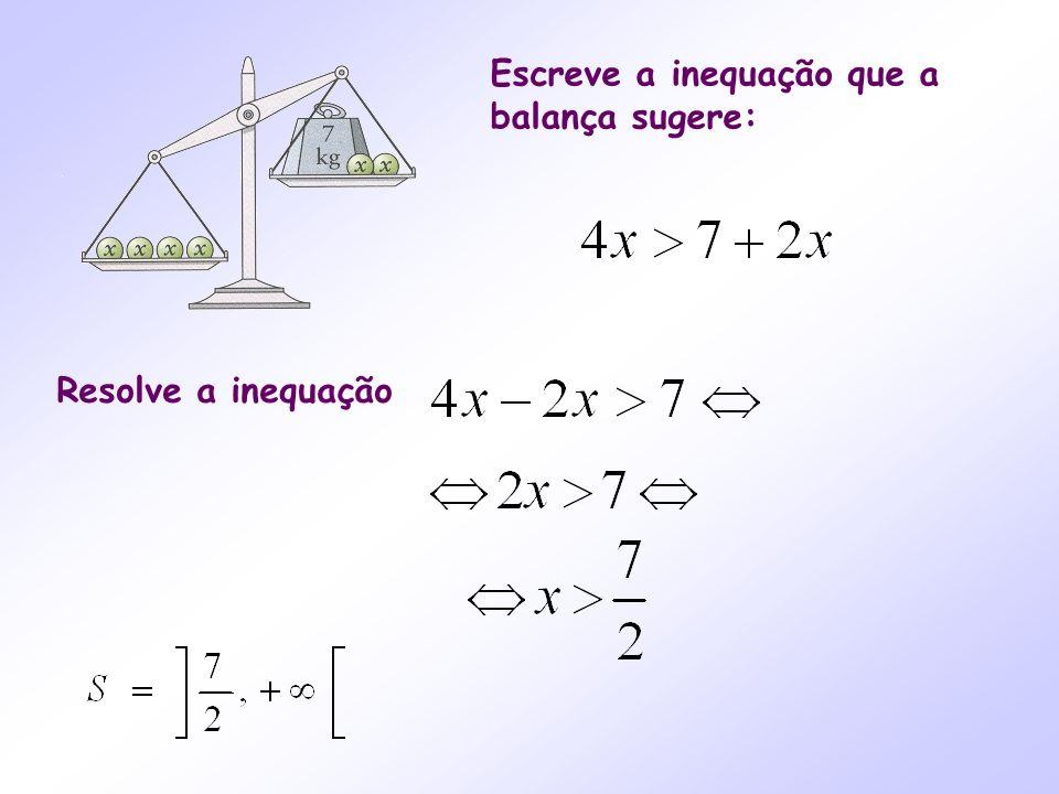 Escreve a inequação que a balança sugere: Resolve a inequação