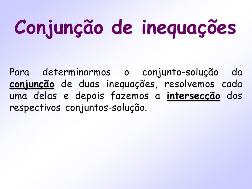 Conjunção de inequações Para determinarmos o conjunto-solução da conjunção de duas inequações, resolvemos cada uma delas e depois fazemos a i ii inter