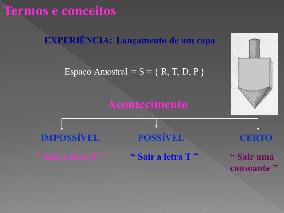 Termos e conceitos Acontecimento EXPERIÊNCIA: Lançamento de um dado equilibrado Espaço Amostral = S = {1, 2, 3, 4, 5, 6 } ELEMENTAR COMPOSTO A: Sair o
