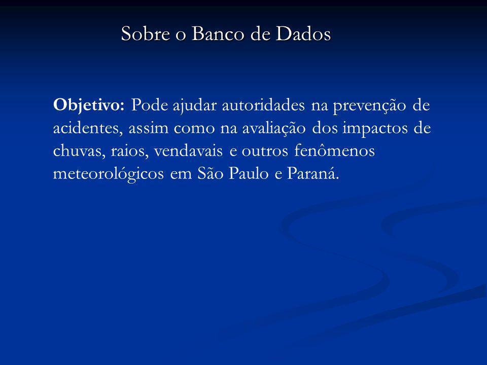 Sobre o Banco de Dados Entidade: Cadastro das informações quanto a desastres naturais ocorridos em São Paulo e Paraná Atributo: local, data, fenômeno e pessoas foram desabrigadas ou desalojadas, queda de barreira ou árvores, alagamentos, enchentes e outros danos.