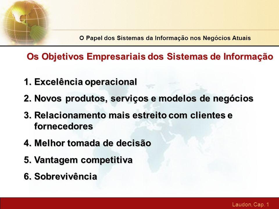 Laudon, Cap. 1 1.Excelência operacional 2.Novos produtos, serviços e modelos de negócios 3.Relacionamento mais estreito com clientes e fornecedores 4.