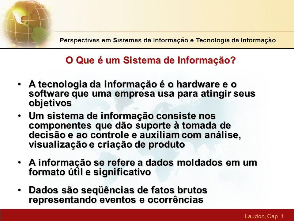 Laudon, Cap. 1 Perspectivas em Sistemas da Informação e Tecnologia da Informação A tecnologia da informação é o hardware e o software que uma empresa