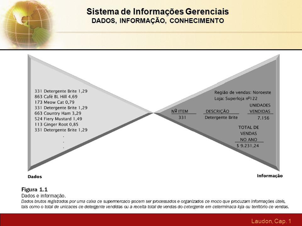 Laudon, Cap. 1 Sistema de Informações Gerenciais DADOS, INFORMAÇÃO, CONHECIMENTO