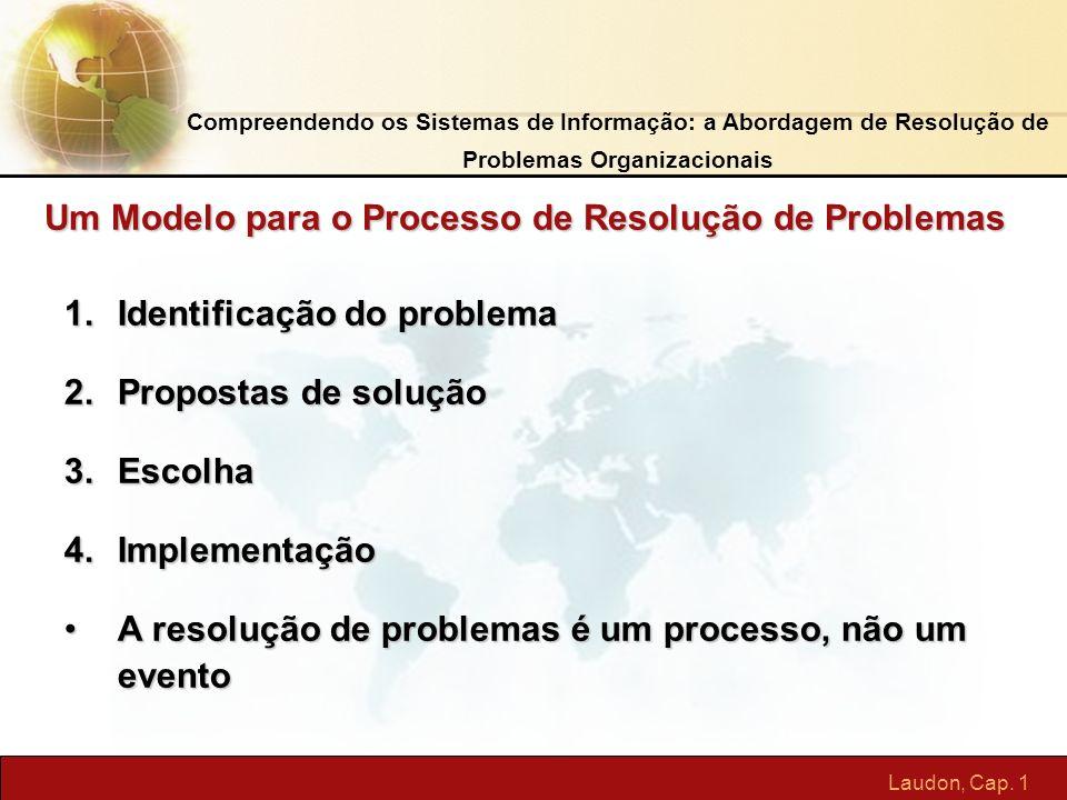 Laudon, Cap. 1 Compreendendo os Sistemas de Informação: a Abordagem de Resolução de Problemas Organizacionais 1.Identificação do problema 2.Propostas