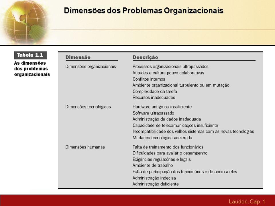 Laudon, Cap. 1 Dimensões dos Problemas Organizacionais