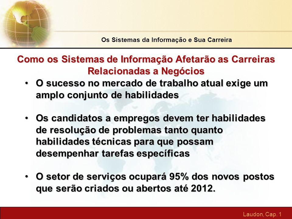 Laudon, Cap. 1 O sucesso no mercado de trabalho atual exige um amplo conjunto de habilidadesO sucesso no mercado de trabalho atual exige um amplo conj