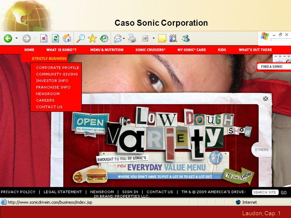 Laudon, Cap. 1 Caso Sonic Corporation