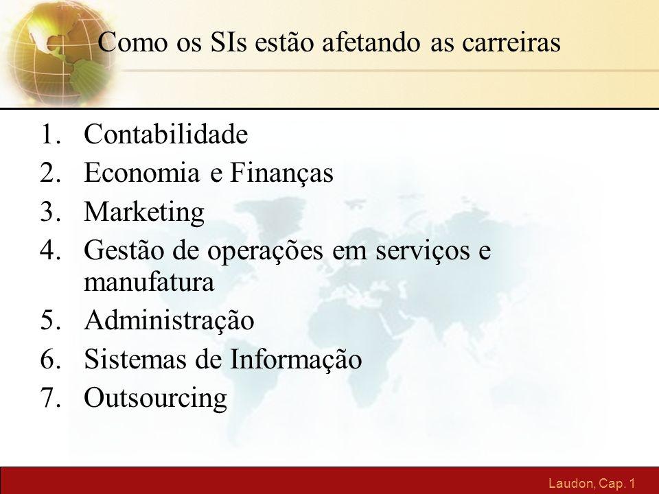 Laudon, Cap. 1 Como os SIs estão afetando as carreiras 1.Contabilidade 2.Economia e Finanças 3.Marketing 4.Gestão de operações em serviços e manufatur