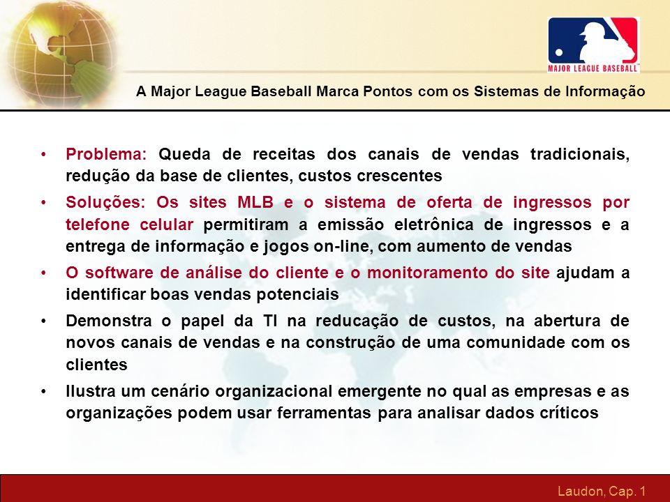 Laudon, Cap. 1 A Major League Baseball Marca Pontos com os Sistemas de Informação Problema: Queda de receitas dos canais de vendas tradicionais, reduç