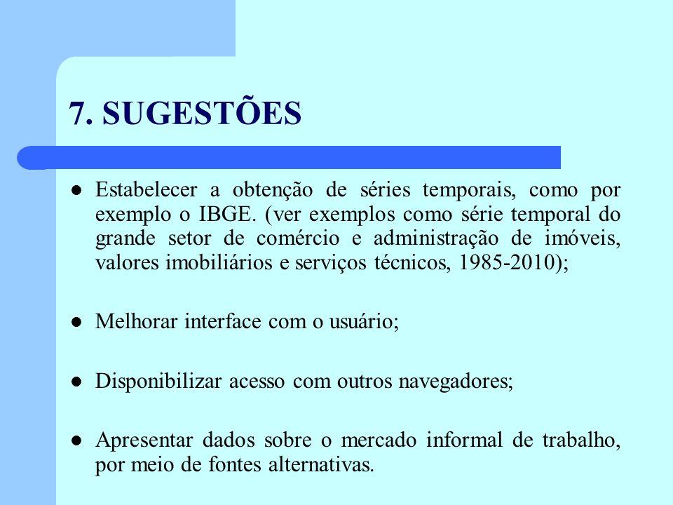 7. SUGESTÕES Estabelecer a obtenção de séries temporais, como por exemplo o IBGE. (ver exemplos como série temporal do grande setor de comércio e admi