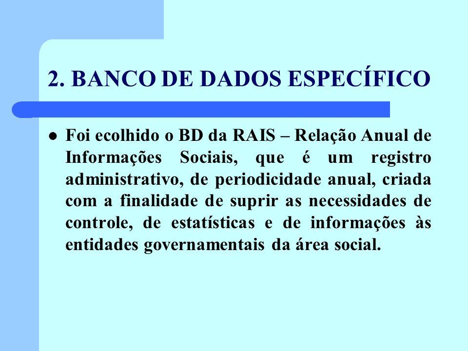 2. BANCO DE DADOS ESPECÍFICO Foi ecolhido o BD da RAIS – Relação Anual de Informações Sociais, que é um registro administrativo, de periodicidade anua