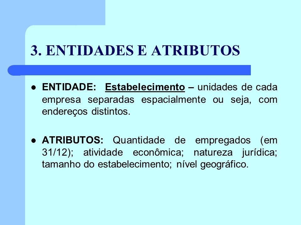 3. ENTIDADES E ATRIBUTOS ENTIDADE: Estabelecimento – unidades de cada empresa separadas espacialmente ou seja, com endereços distintos. ATRIBUTOS: Qua