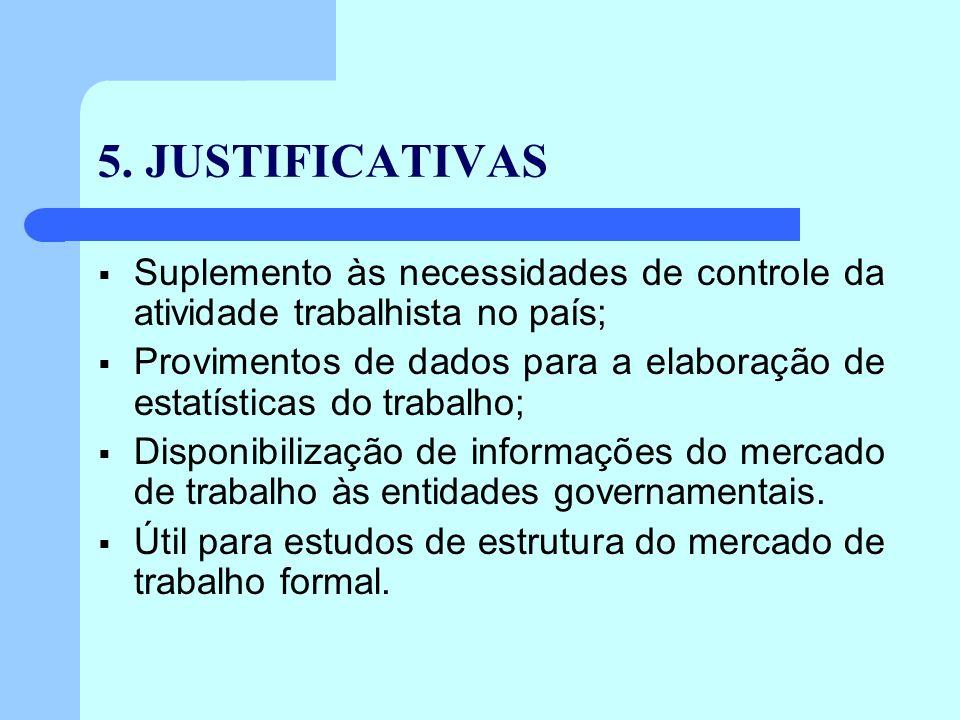 5. JUSTIFICATIVAS Suplemento às necessidades de controle da atividade trabalhista no país; Provimentos de dados para a elaboração de estatísticas do t