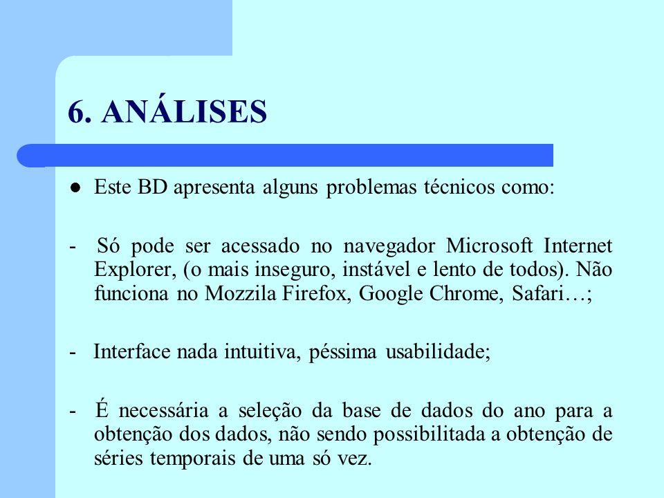 6. ANÁLISES Este BD apresenta alguns problemas técnicos como: - Só pode ser acessado no navegador Microsoft Internet Explorer, (o mais inseguro, instá