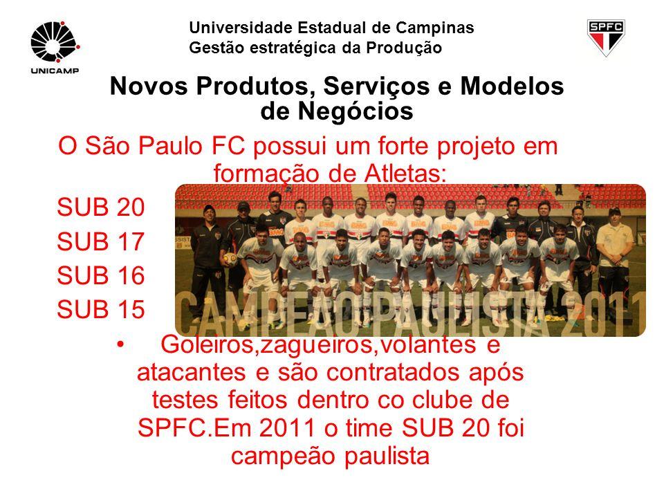 O São Paulo FC possui um forte projeto em formação de Atletas: SUB 20 SUB 17 SUB 16 SUB 15 Goleiros,zagueiros,volantes e atacantes e são contratados a