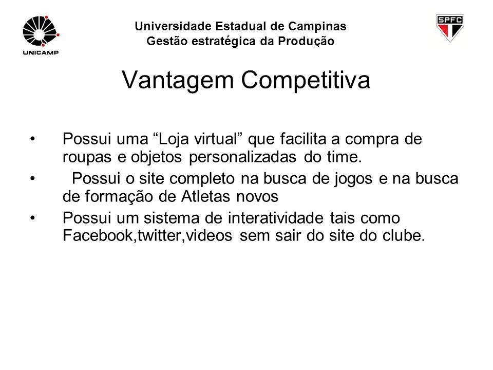 Universidade Estadual de Campinas Gestão estratégica da Produção Vantagem Competitiva Possui uma Loja virtual que facilita a compra de roupas e objeto