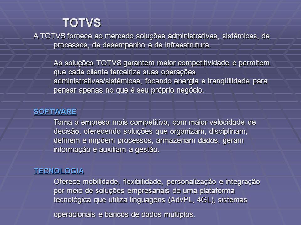 TOTVS A TOTVS fornece ao mercado soluções administrativas, sistêmicas, de processos, de desempenho e de infraestrutura.