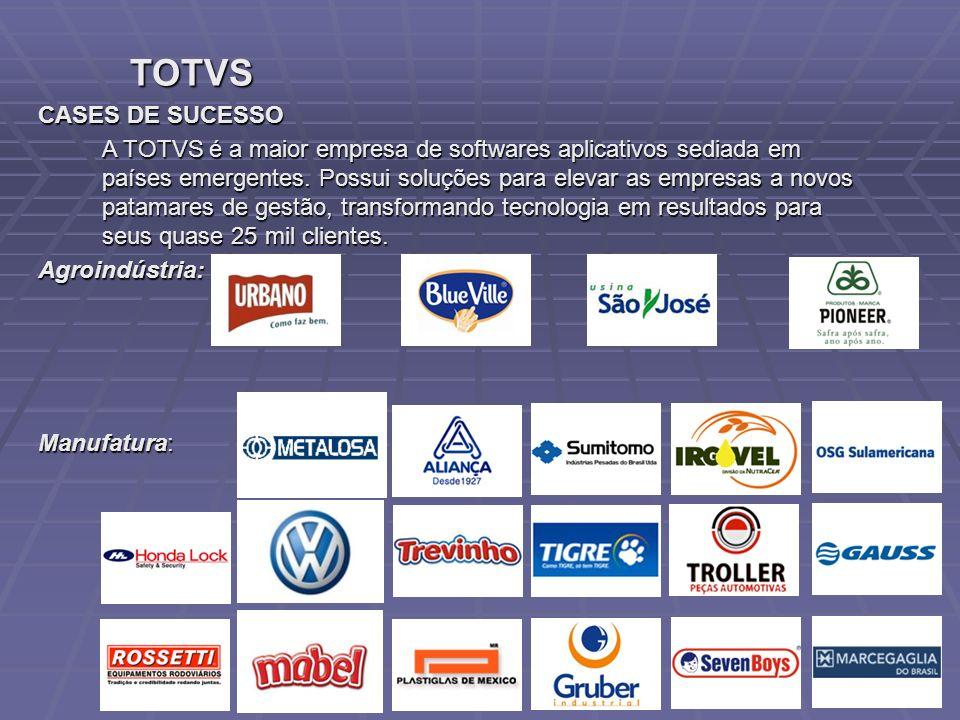 TOTVS CASES DE SUCESSO A TOTVS é a maior empresa de softwares aplicativos sediada em países emergentes.