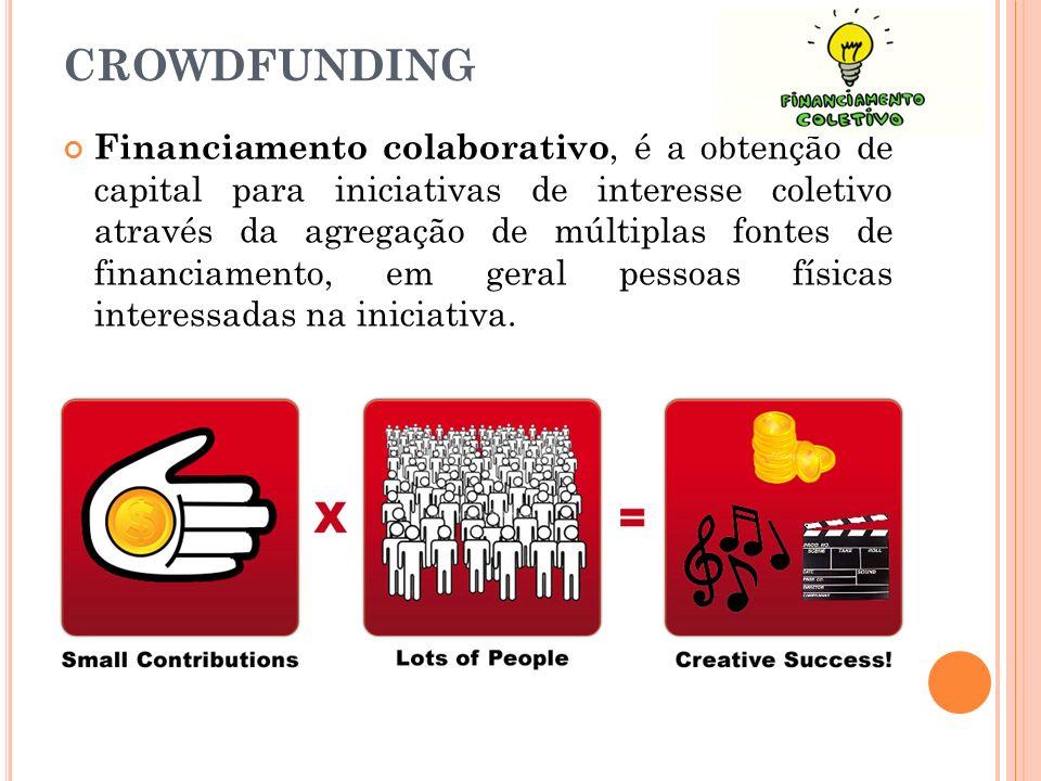 Financiamento colaborativo, é a obtenção de capital para iniciativas de interesse coletivo através da agregação de múltiplas fontes de financiamento,