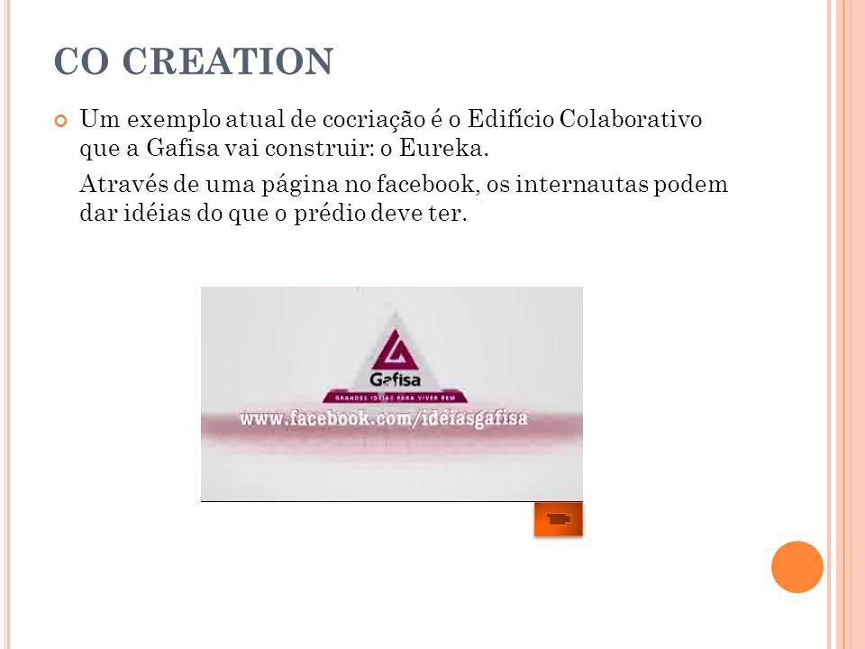 Um exemplo atual de cocriação é o Edifício Colaborativo que a Gafisa vai construir: o Eureka. Através de uma página no facebook, os internautas podem