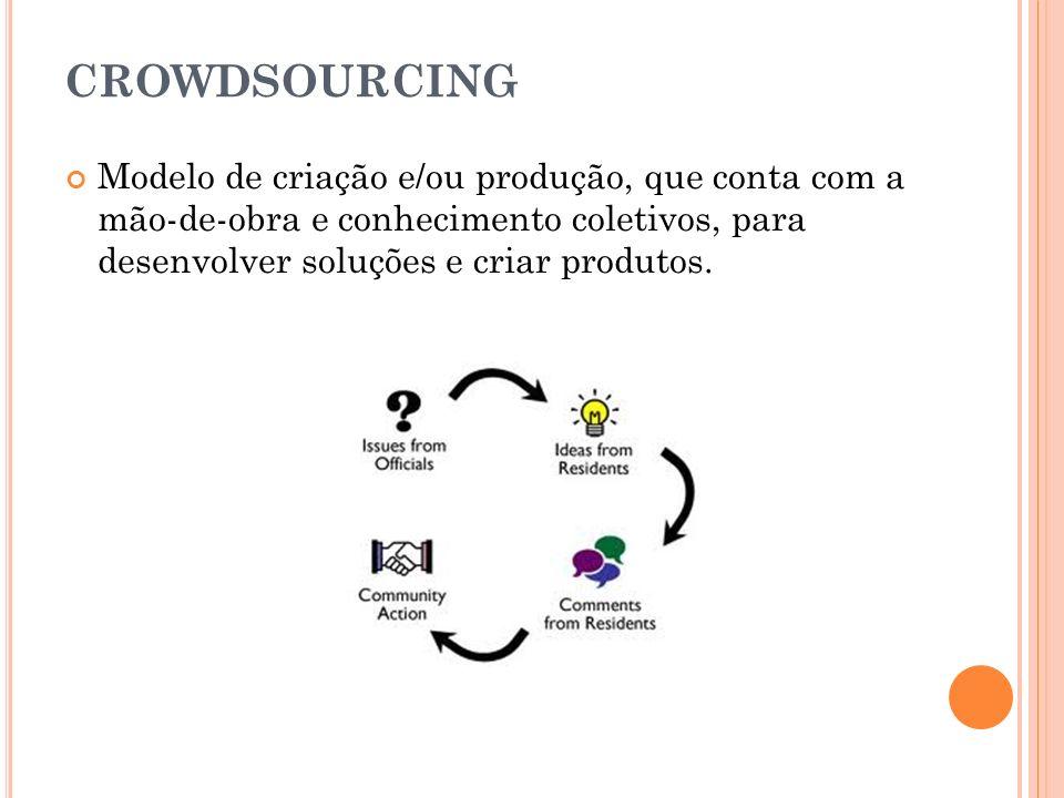 O crowdsourcing é um modelo de produção que utiliza a inteligência e os conhecimentos coletivos e voluntários espalhados pela internet ou redes sociais para resolver problemas, criar conteúdo e soluções ou desenvolver novas tecnologias.